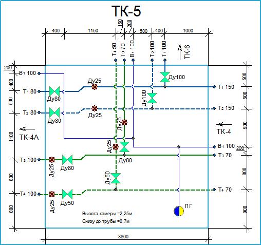 Образец схемы тепловой камеры